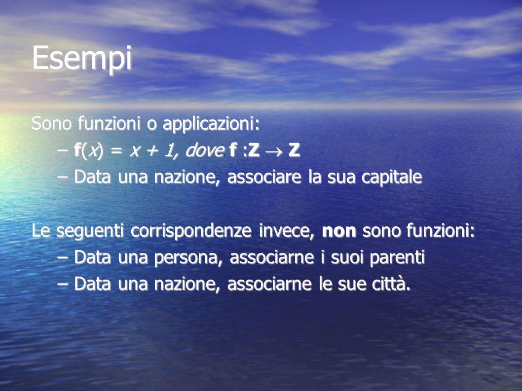 Esempi Sono funzioni o applicazioni: –f(x) = x + 1, dove f :Z Z –Data una nazione, associare la sua capitale Le seguenti corrispondenze invece, non so