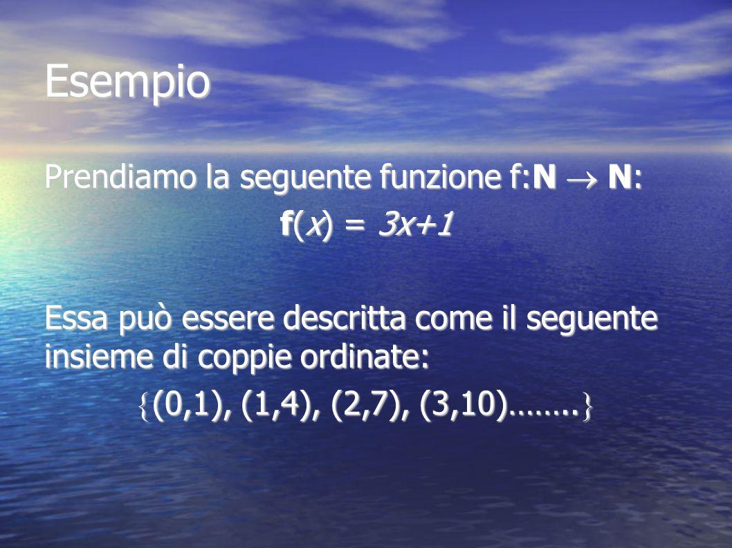 Esempio Prendiamo la seguente funzione f:N N: f(x) = 3x+1 Essa può essere descritta come il seguente insieme di coppie ordinate: (0,1), (1,4), (2,7),
