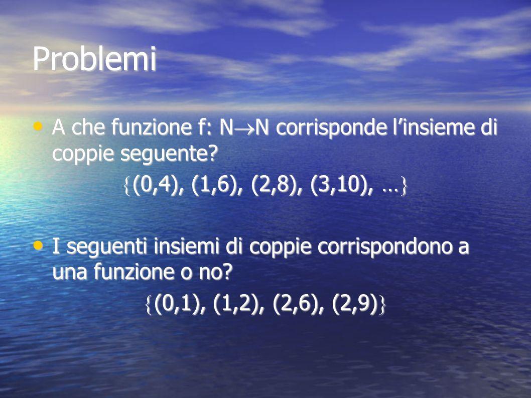 Problemi A che funzione f: N N corrisponde linsieme di coppie seguente? A che funzione f: N N corrisponde linsieme di coppie seguente? (0,4), (1,6), (