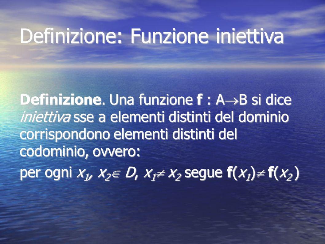 Definizione: Funzione iniettiva Definizione. Una funzione f : A B si dice iniettiva sse a elementi distinti del dominio corrispondono elementi distint