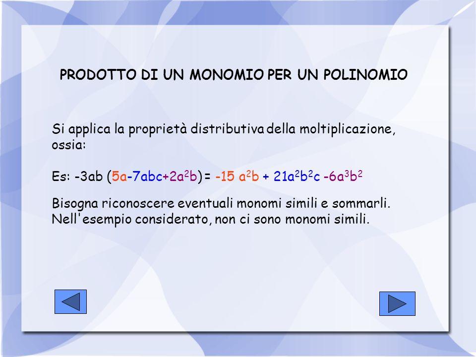 PRODOTTO DI UN MONOMIO PER UN POLINOMIO Si applica la proprietà distributiva della moltiplicazione, ossia: Es: -3ab (5a-7abc+2a 2 b) = -15 a2b a2b + 2