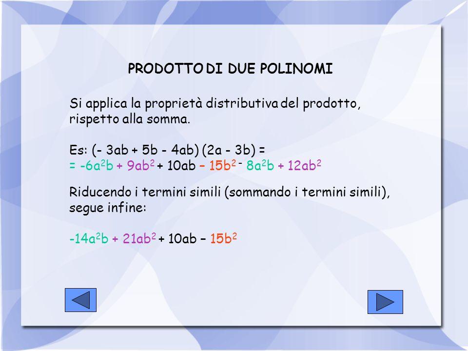 PRODOTTO DI DUE POLINOMI Si applica la proprietà distributiva del prodotto, rispetto alla somma. Es: (- 3ab + 5b - 4ab) (2a - 3b) = = -6a 2 b + 9ab 2