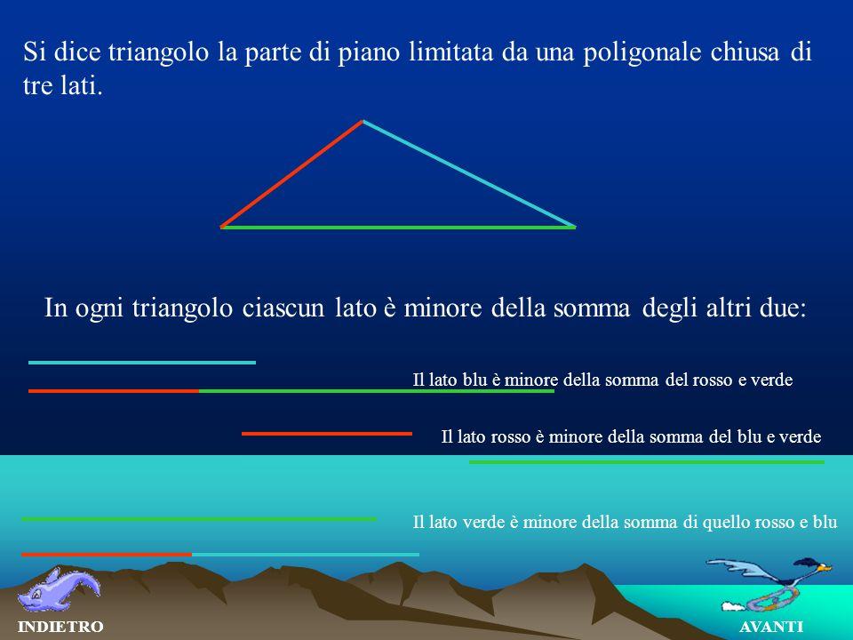 Si dice triangolo la parte di piano limitata da una poligonale chiusa di tre lati.