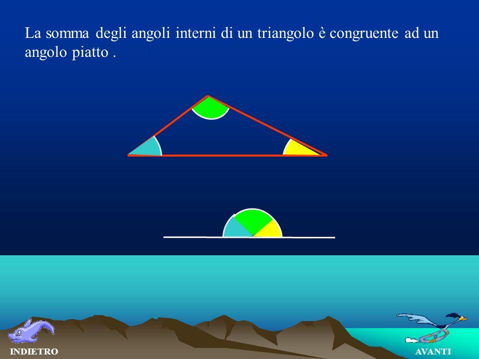 La somma degli angoli interni di un triangolo è congruente ad un angolo piatto. AVANTIINDIETRO