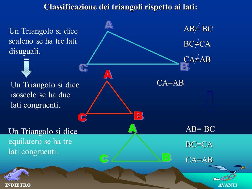 Classificazione dei triangoli rispetto ai lati: AVANTIINDIETRO Un Triangolo si dice scaleno se ha tre lati disuguali.