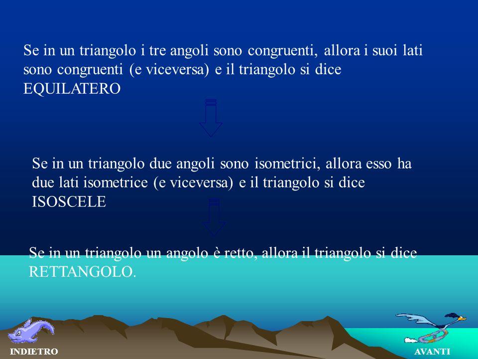 AVANTIINDIETRO Se in un triangolo i tre angoli sono congruenti, allora i suoi lati sono congruenti (e viceversa) e il triangolo si dice EQUILATERO Se in un triangolo due angoli sono isometrici, allora esso ha due lati isometrice (e viceversa) e il triangolo si dice ISOSCELE Se in un triangolo un angolo è retto, allora il triangolo si dice RETTANGOLO.