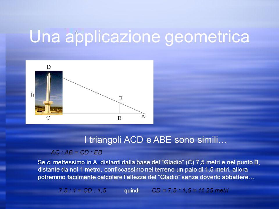 Una applicazione geometrica I triangoli ACD e ABE sono simili… AC : AB = CD : EB Se ci mettessimo in A, distanti dalla base del Gladio (C) 7,5 metri e nel punto B, distante da noi 1 metro, conficcassimo nel terreno un palo di 1,5 metri, allora potremmo facilmente calcolare laltezza del Gladio senza doverlo abbattere… 7,5 : 1 = CD : 1,5CD = 7,5 * 1,5 = 11,25 metri quindi