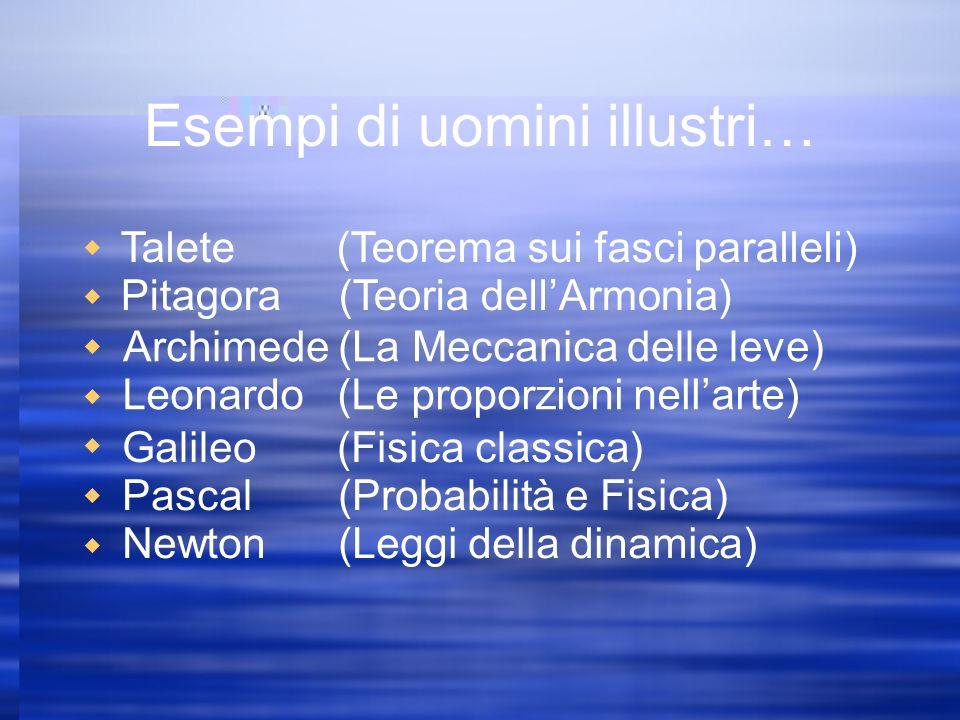 Esempi di uomini illustri… Pitagora (Teoria dellArmonia) Archimede (La Meccanica delle leve) Leonardo (Le proporzioni nellarte) Galileo (Fisica classica) Pascal (Probabilità e Fisica) Talete (Teorema sui fasci paralleli) Newton (Leggi della dinamica)