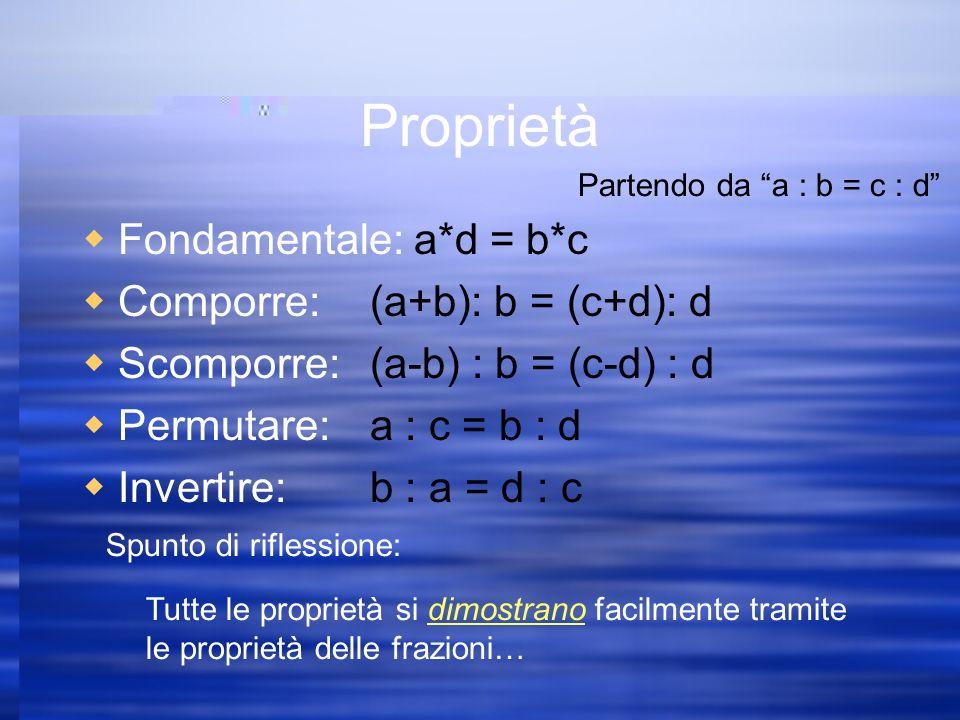 Proprietà Fondamentale: a*d = b*c Comporre:(a+b): b = (c+d): d Scomporre:(a-b) : b = (c-d) : d Permutare:a : c = b : d Invertire:b : a = d : c Spunto di riflessione: Tutte le proprietà si dimostrano facilmente tramite le proprietà delle frazioni… Partendo da a : b = c : d