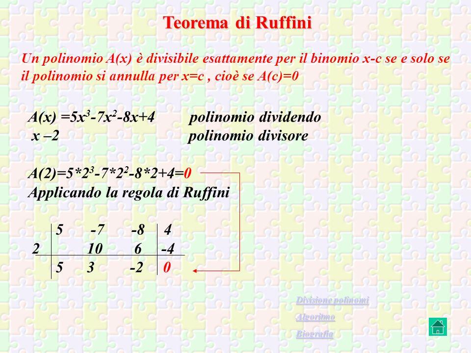 Un polinomio A(x) è divisibile esattamente per il binomio x-c se e solo se il polinomio si annulla per x=c, cioè se A(c)=0 A(x) =5x 3 -7x 2 -8x+4 polinomio dividendo x –2 polinomio divisore A(2)=5*2 3 -7*2 2 -8*2+4=0 Applicando la regola di Ruffini 5 -7 -8 4 2 10 6 -4 5 3 -2 0 Teorema di Ruffini Divisione polinomi Divisione polinomi Algoritmo Biografia