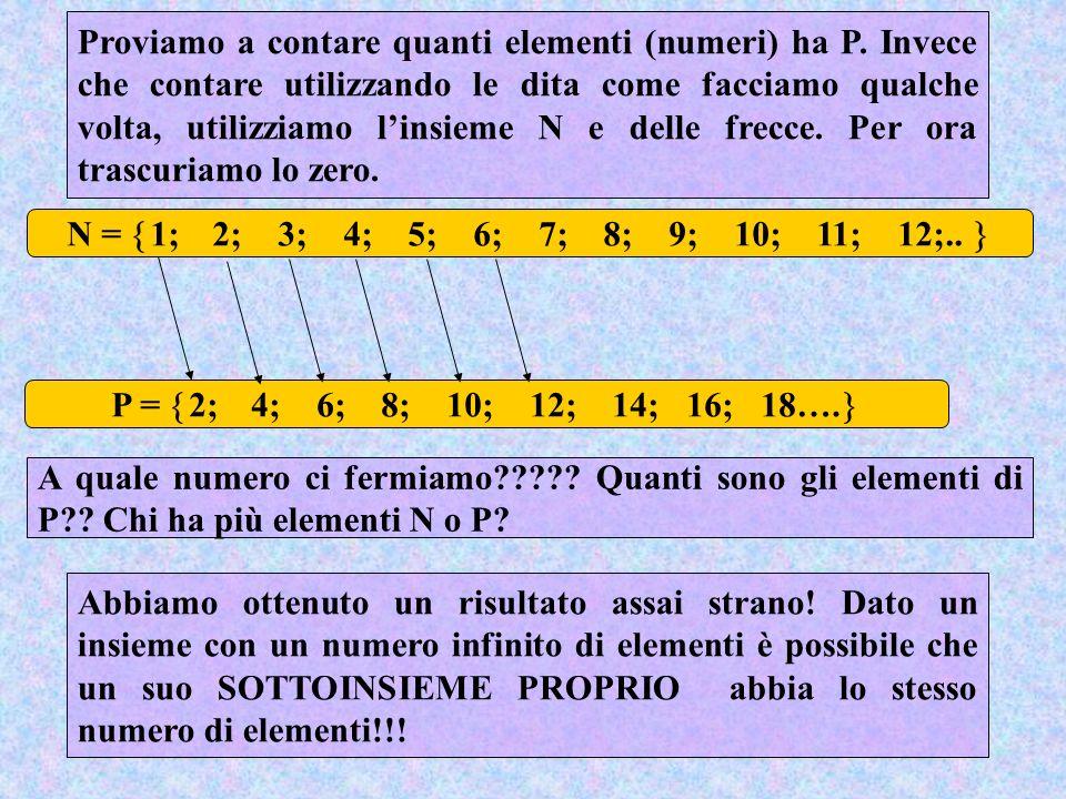 N = 1; 2; 3; 4; 5; 6; 7; 8; 9; 10; 11; 12;.. P = 2; 4; 6; 8; 10; 12; 14; 16; 18…. Proviamo a contare quanti elementi (numeri) ha P. Invece che contare