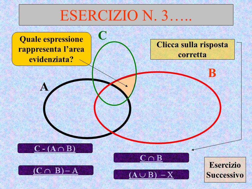 ESERCIZIO N. 3….. A B Quale espressione rappresenta larea evidenziata? C - (A C (C Clicca sulla risposta corretta C (A Esercizio Successivo