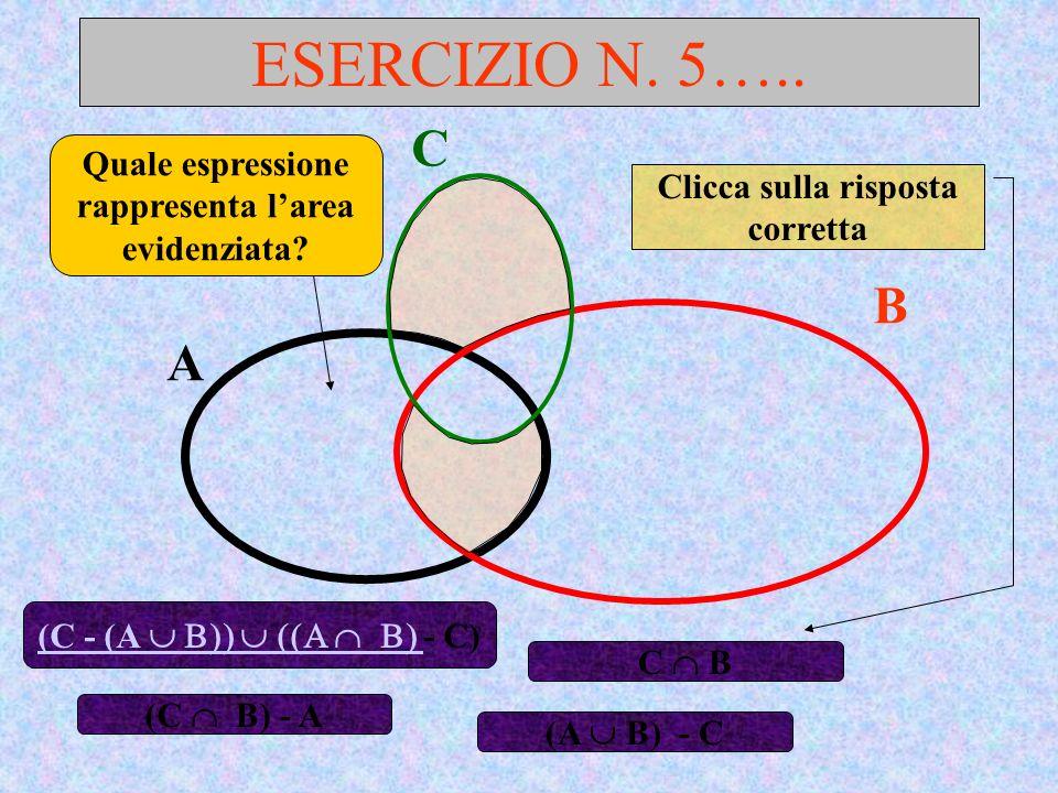 ESERCIZIO N. 5….. A B Quale espressione rappresenta larea evidenziata? (C - (A (C - (A - C) C (C B) - A Clicca sulla risposta corretta C B (A B) - C