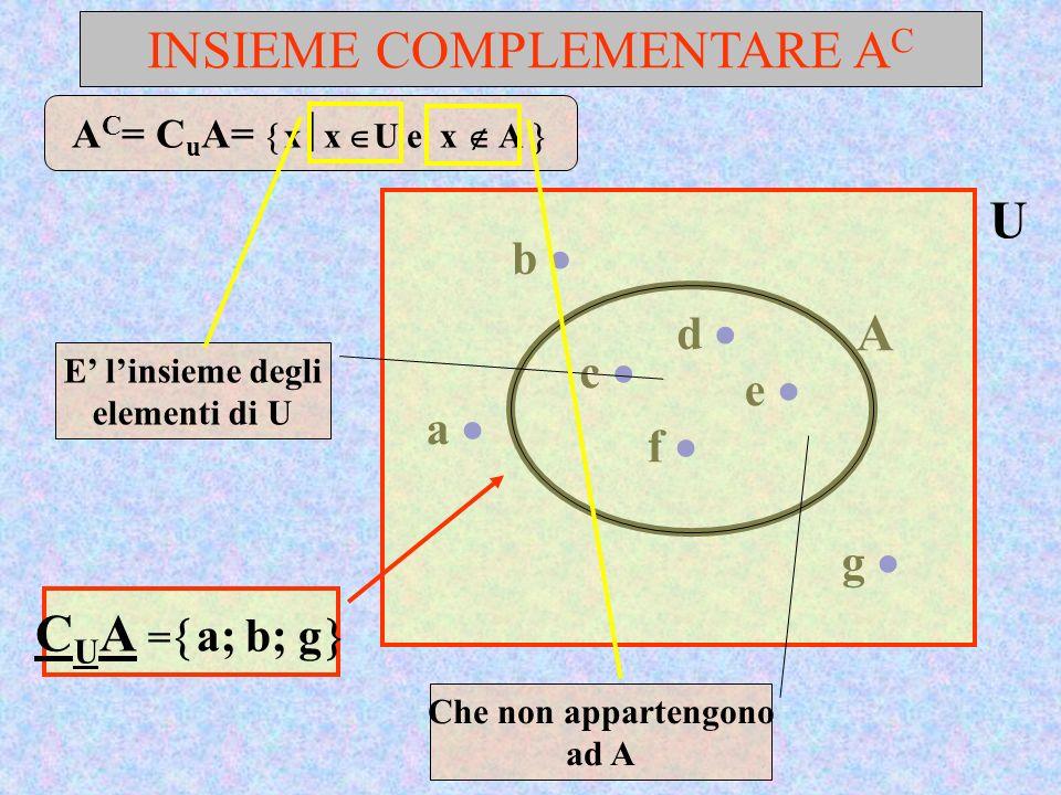 INSIEME COMPLEMENTARE A C A U a b c e f g d C U A = a; b; g E linsieme degli elementi di U Che non appartengono ad A A C = C u A= x x U e x A