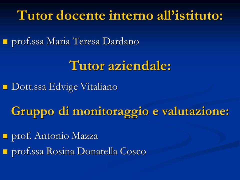 Tutor docente interno allistituto: prof.ssa Maria Teresa Dardano prof.ssa Maria Teresa Dardano Tutor aziendale: Dott.ssa Edvige Vitaliano Dott.ssa Edv