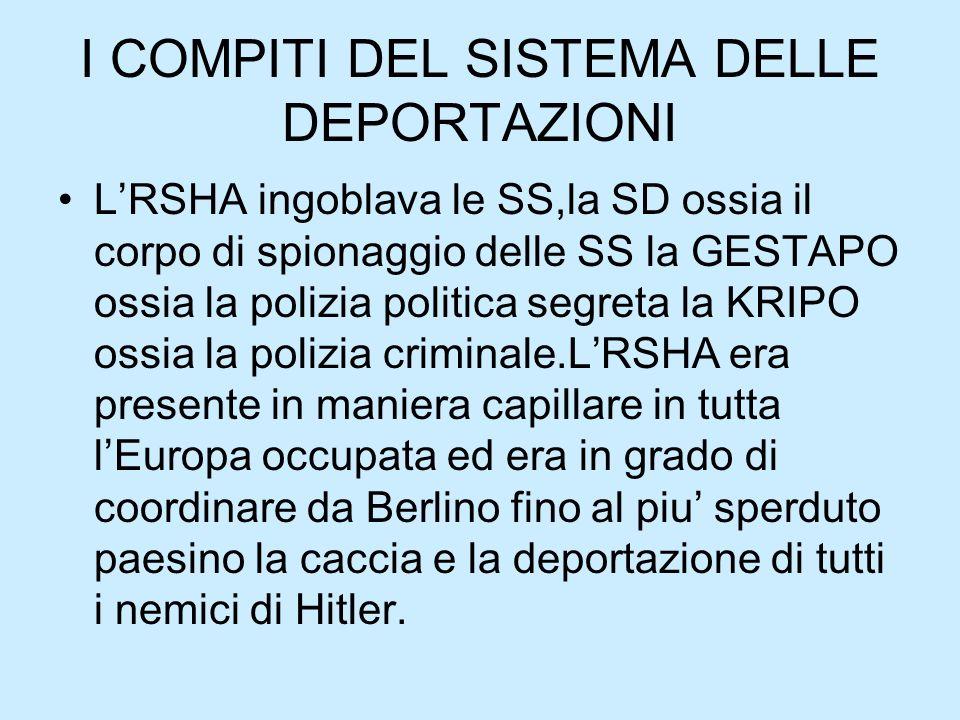 I COMPITI DEL SISTEMA DELLE DEPORTAZIONI LRSHA ingoblava le SS,la SD ossia il corpo di spionaggio delle SS la GESTAPO ossia la polizia politica segreta la KRIPO ossia la polizia criminale.LRSHA era presente in maniera capillare in tutta lEuropa occupata ed era in grado di coordinare da Berlino fino al piu sperduto paesino la caccia e la deportazione di tutti i nemici di Hitler.