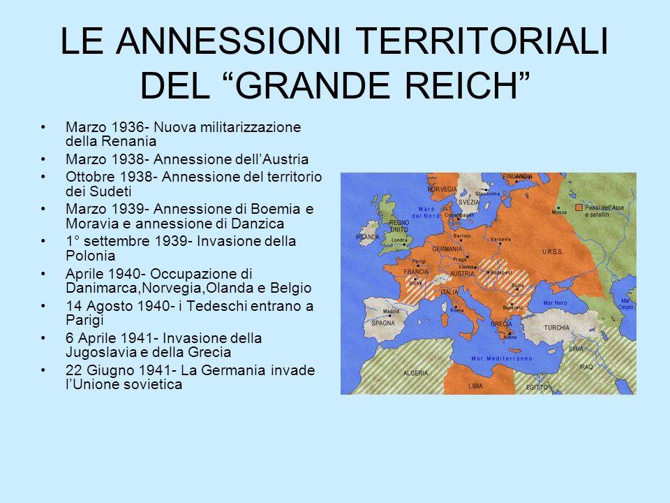 LE ANNESSIONI TERRITORIALI DEL GRANDE REICH Marzo 1936- Nuova militarizzazione della Renania Marzo 1938- Annessione dellAustria Ottobre 1938- Annessione del territorio dei Sudeti Marzo 1939- Annessione di Boemia e Moravia e annessione di Danzica 1° settembre 1939- Invasione della Polonia Aprile 1940- Occupazione di Danimarca,Norvegia,Olanda e Belgio 14 Agosto 1940- i Tedeschi entrano a Parigi 6 Aprile 1941- Invasione della Jugoslavia e della Grecia 22 Giugno 1941- La Germania invade lUnione sovietica