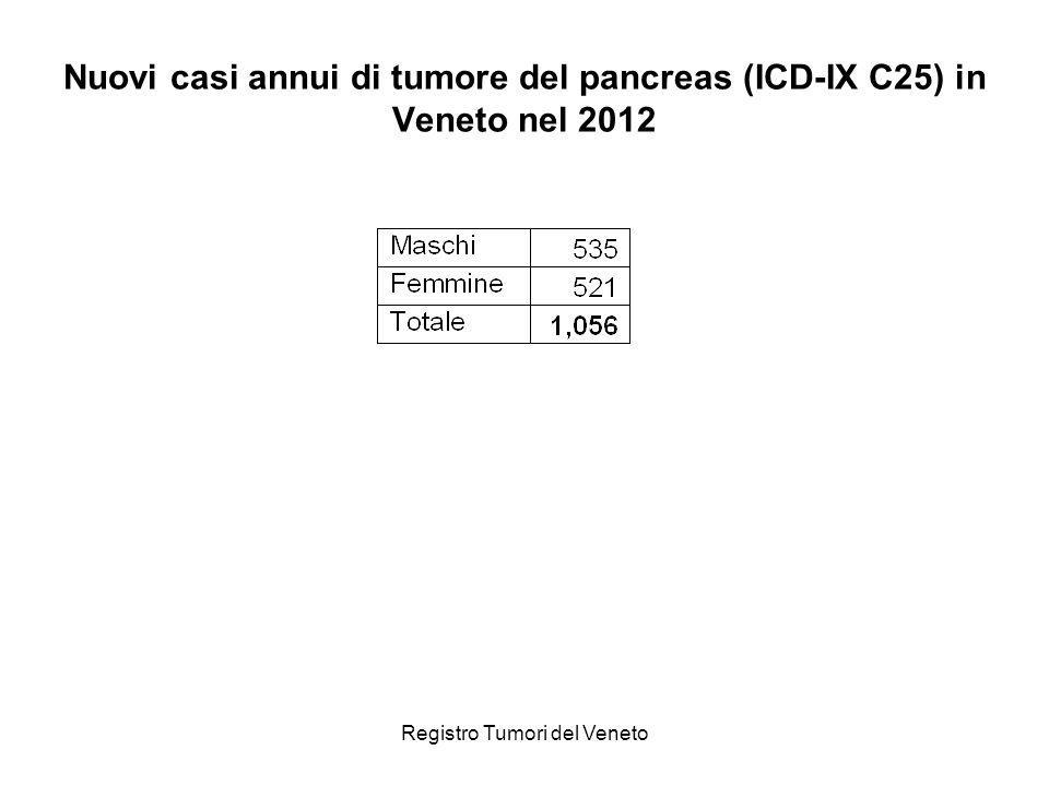 Registro Tumori del Veneto Nuovi casi annui di tumore del pancreas (ICD-IX C25) in Veneto nel 2012