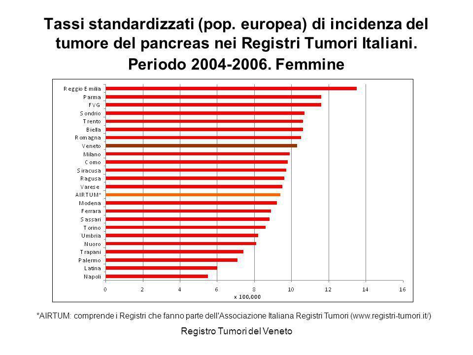 Registro Tumori del Veneto Tassi standardizzati (pop. europea) di incidenza del tumore del pancreas nei Registri Tumori Italiani. Periodo 2004-2006. F