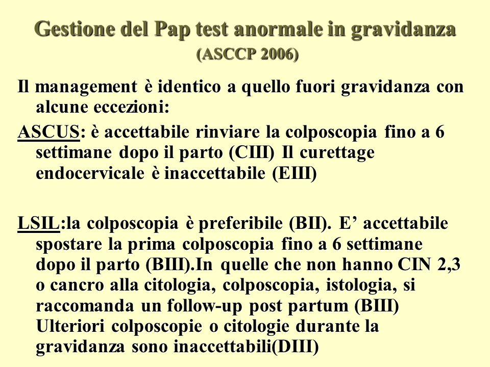 Gestione delPap test anormale in gravidanza (ASCCP 2006) Gestione del Pap test anormale in gravidanza (ASCCP 2006) HSIL:La colposcopia è raccomandata (AII), da colposcopisti esperti(BIII).
