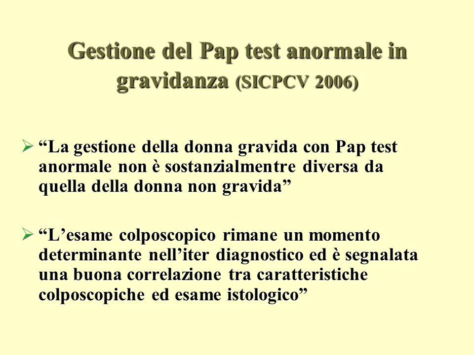Gestione delPap test anormale in gravidanza (NHSCSP, 2004) Gestione del Pap test anormale in gravidanza (NHSCSP, 2004) Le indicazioni alla colposcopia rimangono le stesse anche in gravidanzaLe indicazioni alla colposcopia rimangono le stesse anche in gravidanza Lo scopo principale della colposcopia in gravidanza è escludere lesioni invasive per rinviare biopsie escissionali e trattamenti delle lesioni preinvasive a dopo il partoLo scopo principale della colposcopia in gravidanza è escludere lesioni invasive per rinviare biopsie escissionali e trattamenti delle lesioni preinvasive a dopo il parto Nelle donne esaminate allinizio della gravidanza può essere necessario un ulteriore controllo alla fine del secondo trimestreNelle donne esaminate allinizio della gravidanza può essere necessario un ulteriore controllo alla fine del secondo trimestre
