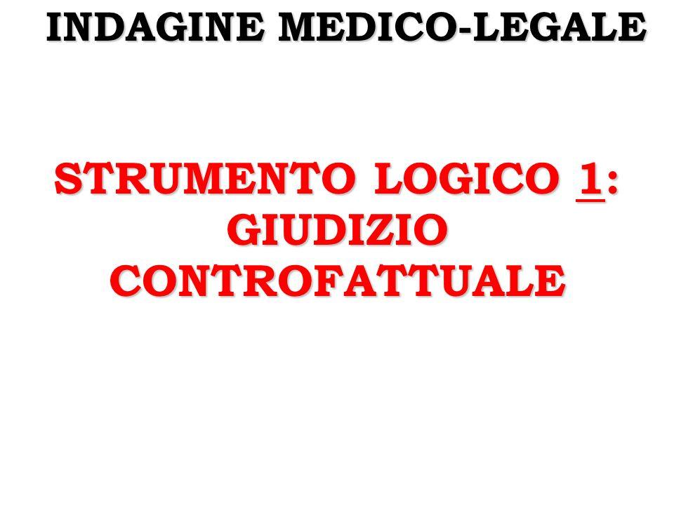 INDAGINE MEDICO-LEGALE INDAGINE MEDICO-LEGALE STRUMENTO LOGICO 1: GIUDIZIO CONTROFATTUALE