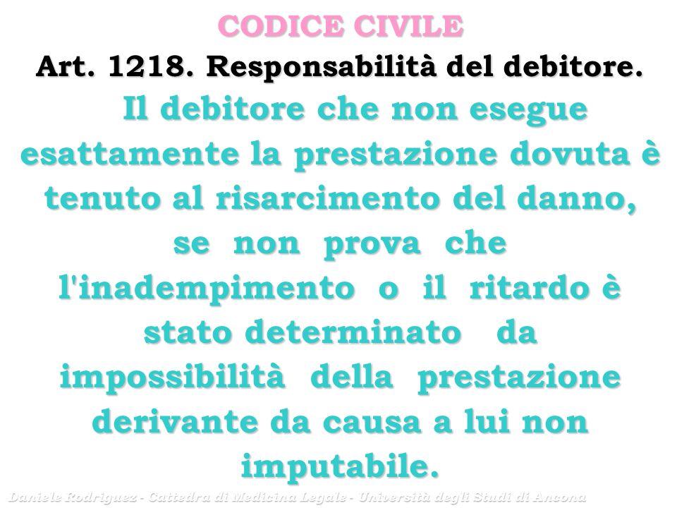 Daniele Rodriguez - Cattedra di Medicina Legale - Università degli Studi di Ancona CODICE CIVILE Art.