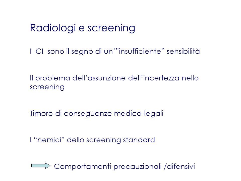 Radiologi e screening I CI sono il segno di uninsufficiente sensibilità Il problema dellassunzione dellincertezza nello screening Timore di conseguenze medico-legali I nemici dello screening standard Comportamenti precauzionali /difensivi