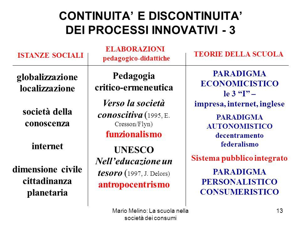 Mario Melino: La scuola nella società dei consumi 13 CONTINUITA E DISCONTINUITA DEI PROCESSI INNOVATIVI - 3 ISTANZE SOCIALI TEORIE DELLA SCUOLA PARADIGMA ECONOMICISTICO le 3 I – impresa, internet, inglese PARADIGMA AUTONOMISTICO decentramento federalismo Sistema pubblico integrato PARADIGMA PERSONALISTICO CONSUMERISTICO ELABORAZIONI pedagogico-didattiche Pedagogia critico-ermeneutica Verso la società conoscitiva ( 1995, E.