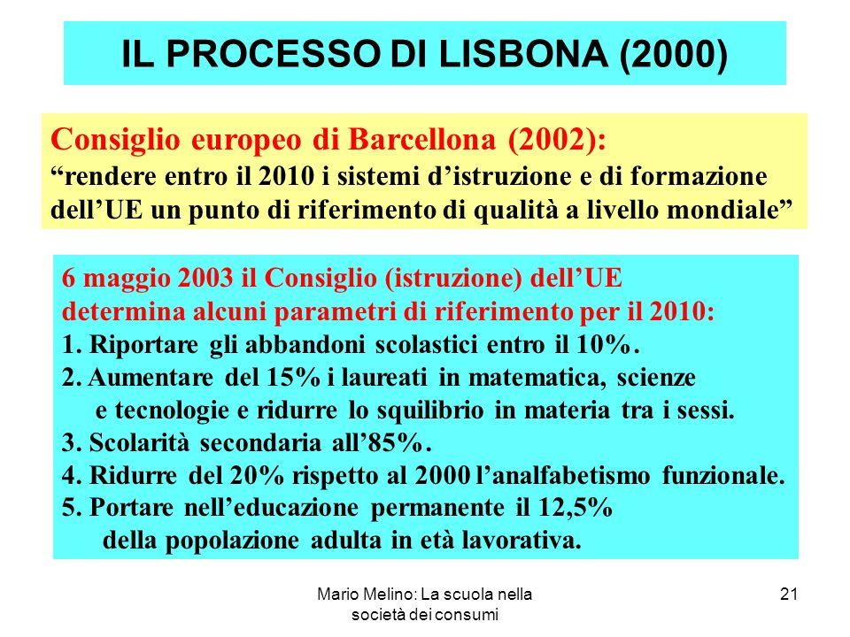 Mario Melino: La scuola nella società dei consumi 21 IL PROCESSO DI LISBONA (2000) Consiglio europeo di Barcellona (2002): rendere entro il 2010 i sistemi distruzione e di formazione dellUE un punto di riferimento di qualità a livello mondiale 6 maggio 2003 il Consiglio (istruzione) dellUE determina alcuni parametri di riferimento per il 2010: 1.