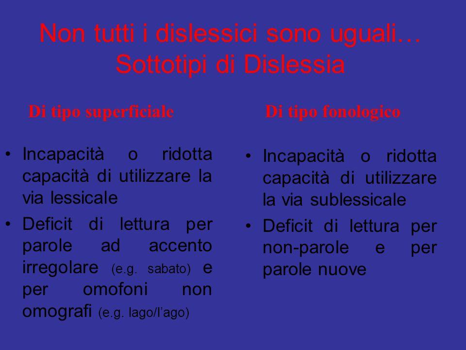 Non tutti i dislessici sono uguali… Sottotipi di Dislessia Incapacità o ridotta capacità di utilizzare la via lessicale Deficit di lettura per parole ad accento irregolare (e.g.