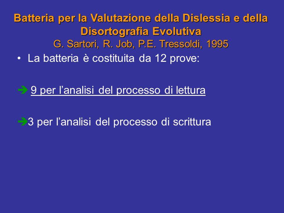 La batteria è costituita da 12 prove: è 9 per lanalisi del processo di lettura è3 per lanalisi del processo di scrittura Batteria per la Valutazione della Dislessia e della Disortografia Evolutiva G.