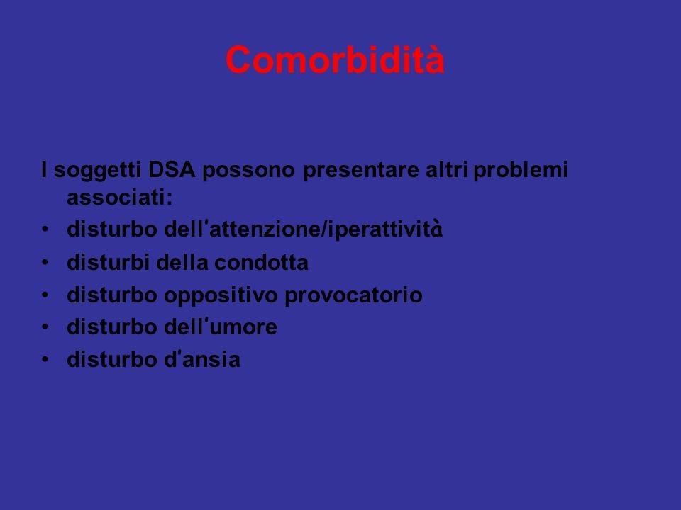 Comorbidità I soggetti DSA possono presentare altri problemi associati: disturbo dell attenzione/iperattivit à disturbi della condotta disturbo oppositivo provocatorio disturbo dell umore disturbo d ansia
