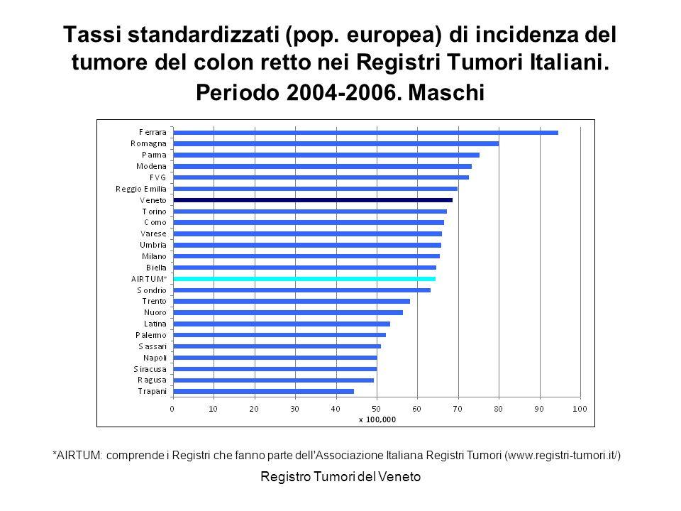Registro Tumori del Veneto Sopravvivenza relativa dei casi di tumore del colon retto incidenti nel periodo 2000-2004