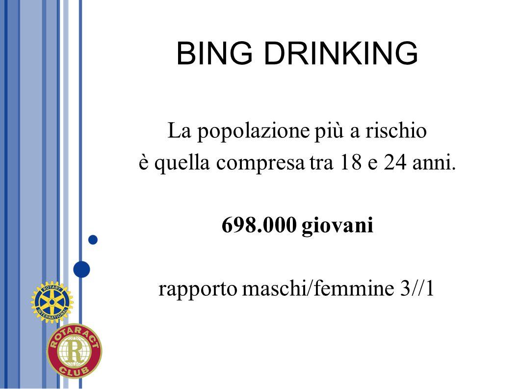 BING DRINKING La popolazione più a rischio è quella compresa tra 18 e 24 anni. 698.000 giovani rapporto maschi/femmine 3//1