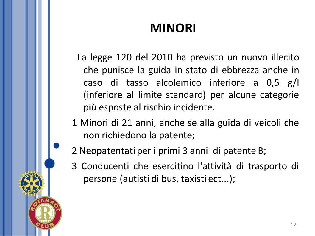 22 MINORI La legge 120 del 2010 ha previsto un nuovo illecito che punisce la guida in stato di ebbrezza anche in caso di tasso alcolemico inferiore a