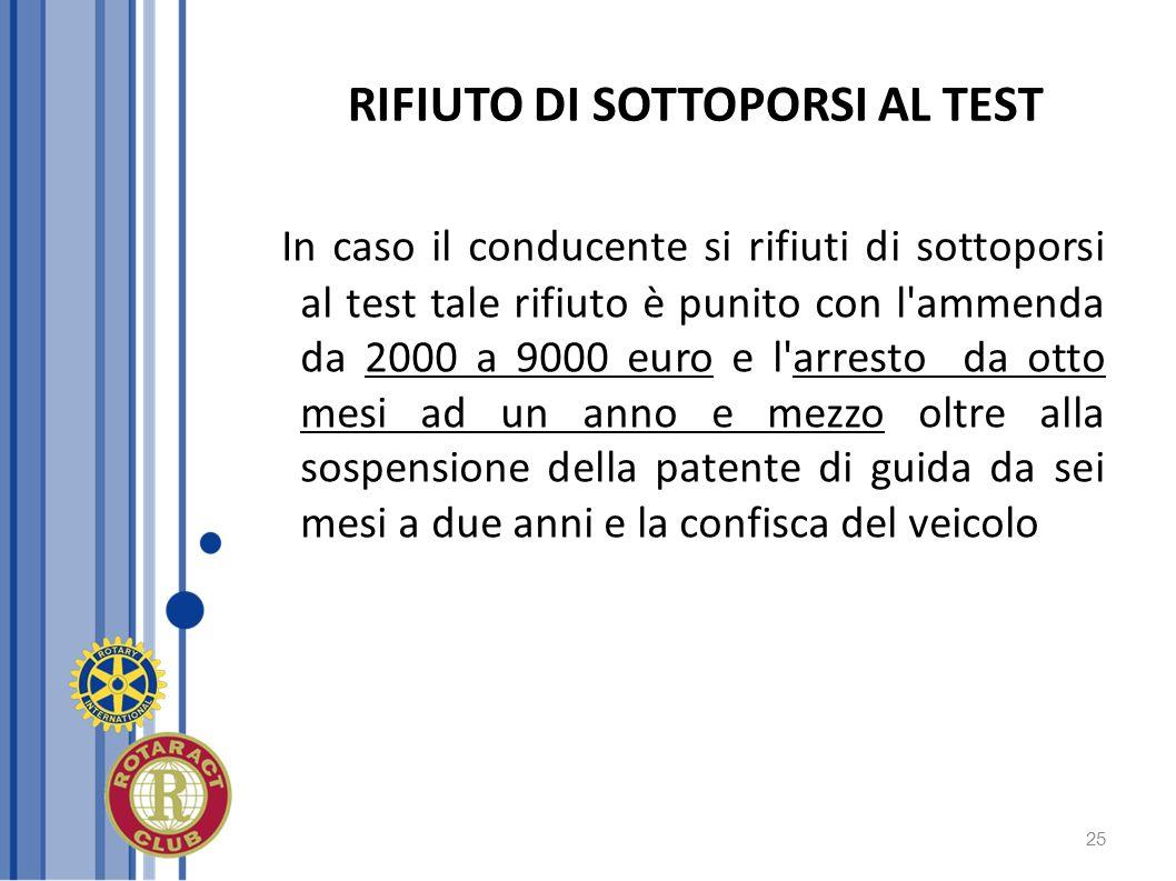 25 RIFIUTO DI SOTTOPORSI AL TEST In caso il conducente si rifiuti di sottoporsi al test tale rifiuto è punito con l'ammenda da 2000 a 9000 euro e l'ar