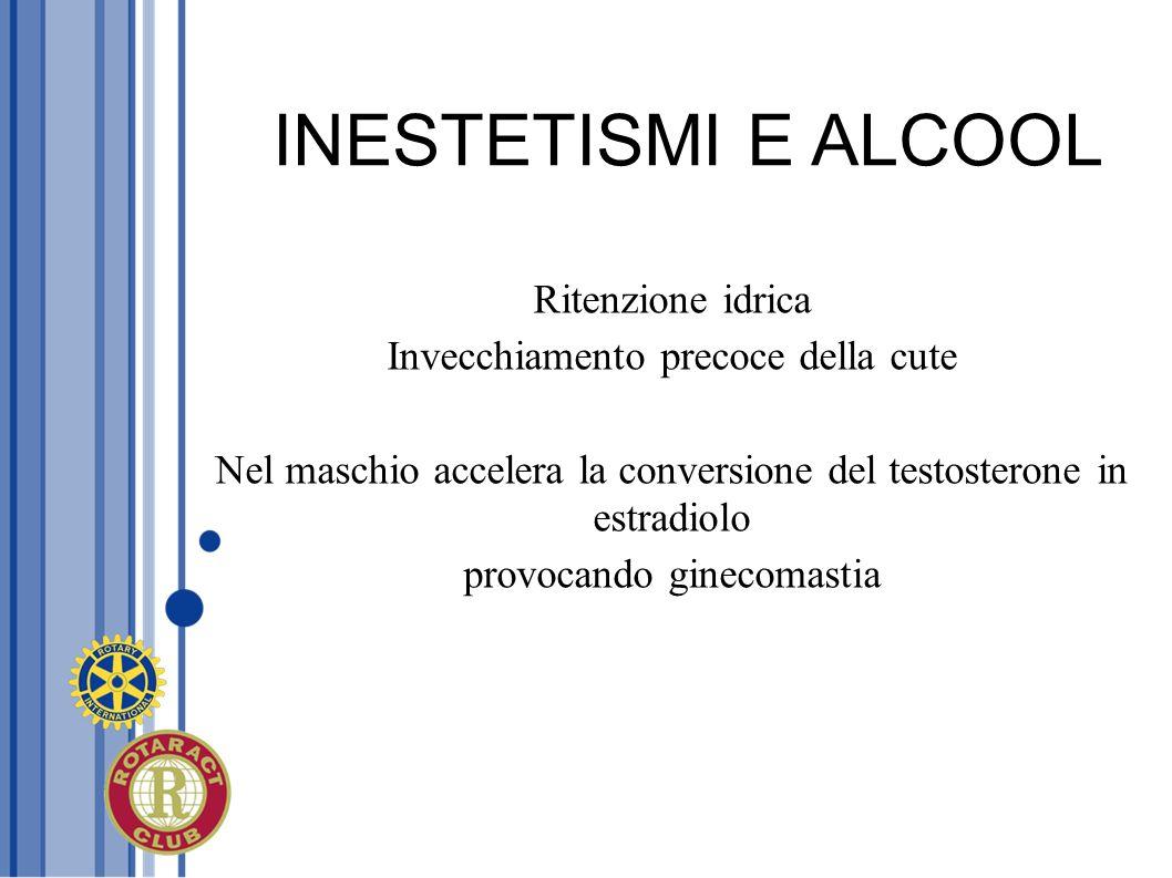 INESTETISMI E ALCOOL Ritenzione idrica Invecchiamento precoce della cute Nel maschio accelera la conversione del testosterone in estradiolo provocando
