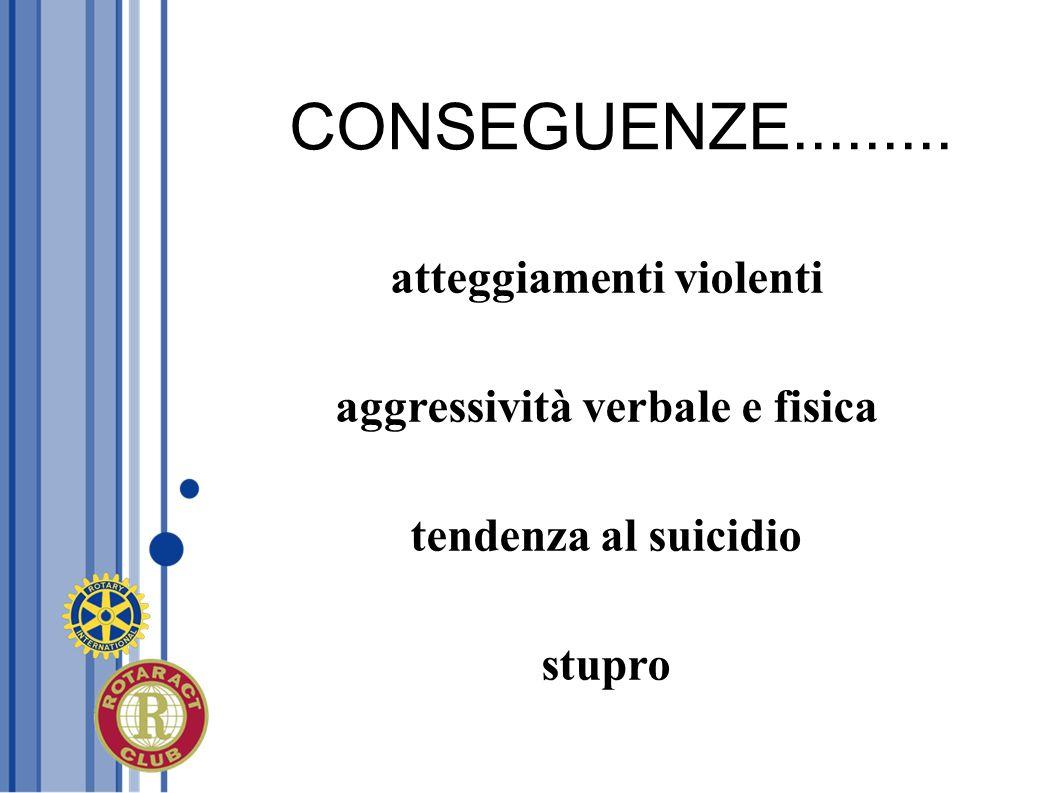 CONSEGUENZE......... atteggiamenti violenti aggressività verbale e fisica tendenza al suicidio stupro