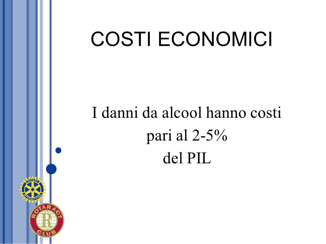 COSTI ECONOMICI I danni da alcool hanno costi pari al 2-5% del PIL