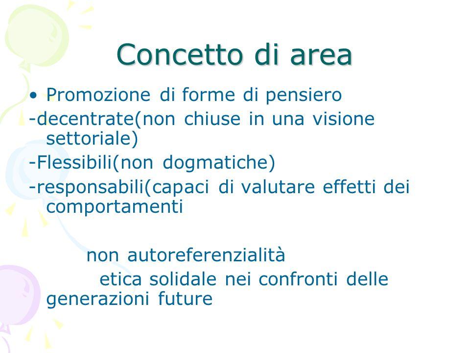 Concetto di area Promozione di forme di pensiero -decentrate(non chiuse in una visione settoriale) -Flessibili(non dogmatiche) -responsabili(capaci di