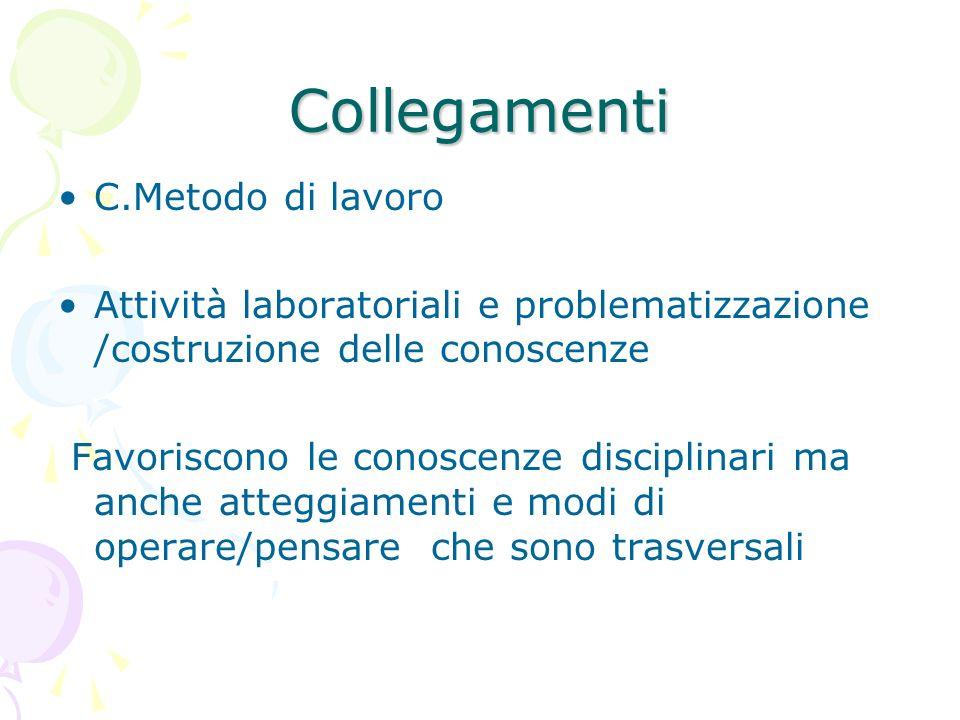 Collegamenti C.Metodo di lavoro Attività laboratoriali e problematizzazione /costruzione delle conoscenze Favoriscono le conoscenze disciplinari ma an
