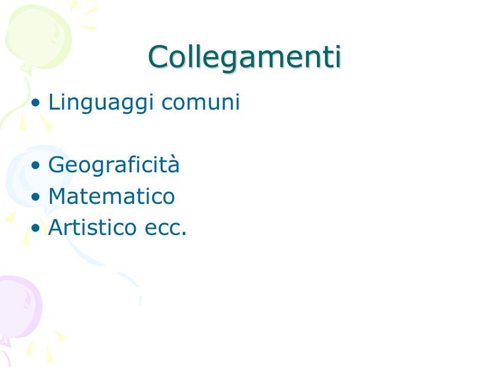 Collegamenti Linguaggi comuni Geograficità Matematico Artistico ecc.