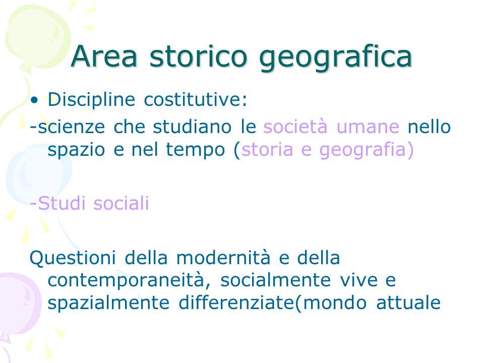 Area storico geografica Discipline costitutive: -scienze che studiano le società umane nello spazio e nel tempo (storia e geografia) -Studi sociali Qu