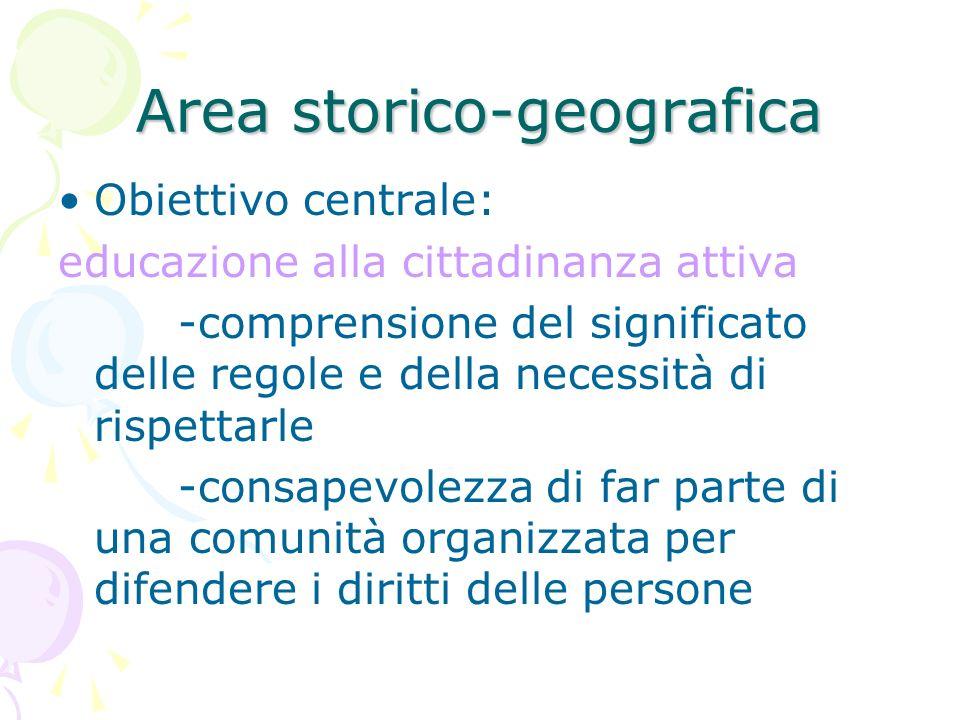 Area storico-geografica Obiettivo centrale: educazione alla cittadinanza attiva -comprensione del significato delle regole e della necessità di rispet