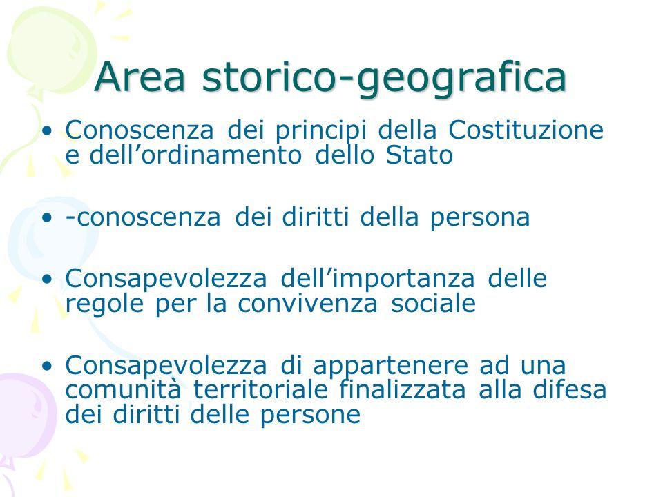 Area storico-geografica Conoscenza dei principi della Costituzione e dellordinamento dello Stato -conoscenza dei diritti della persona Consapevolezza