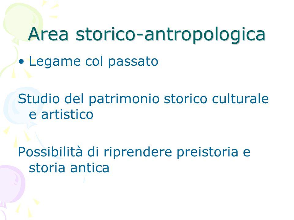 Area storico-antropologica Legame col passato Studio del patrimonio storico culturale e artistico Possibilità di riprendere preistoria e storia antica