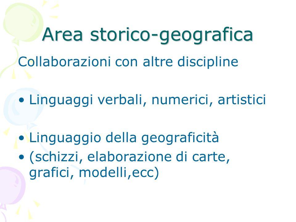 Area storico-geografica Collaborazioni con altre discipline Linguaggi verbali, numerici, artistici Linguaggio della geograficità (schizzi, elaborazion