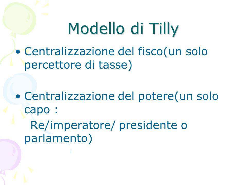 Modello di Tilly Centralizzazione del fisco(un solo percettore di tasse) Centralizzazione del potere(un solo capo : Re/imperatore/ presidente o parlam