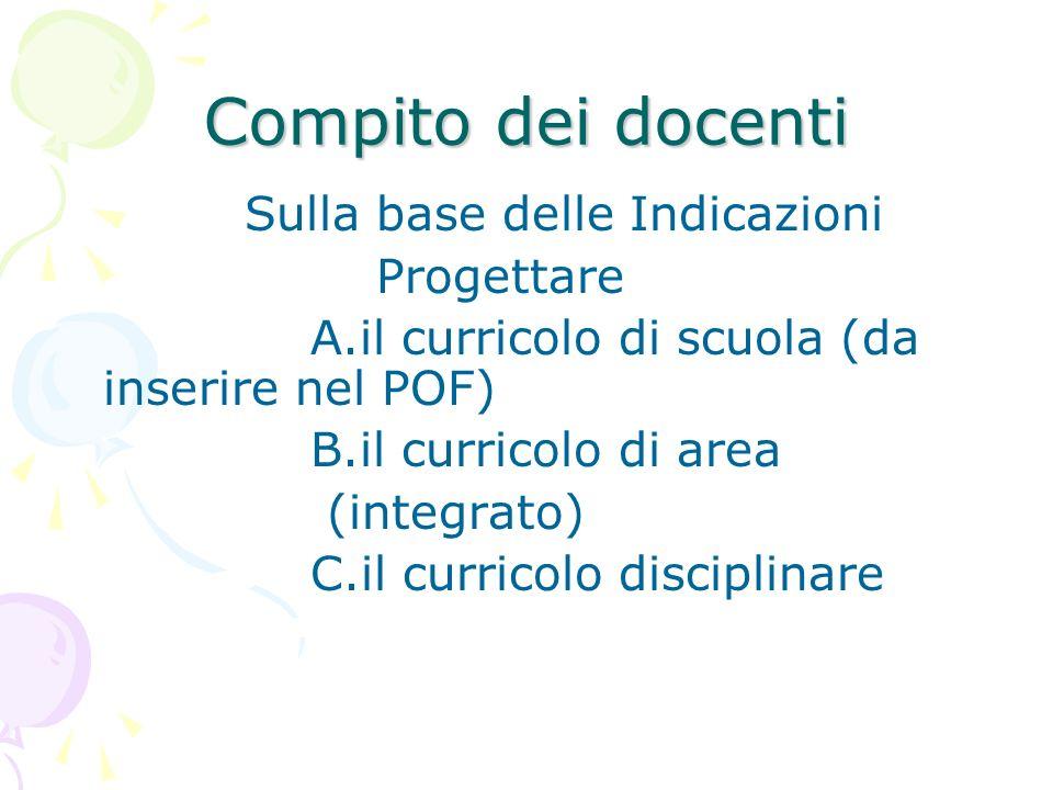 Collegamenti Con Italiano Le competenze linguistiche hanno valenza trasversale poiché sono indispensabili per laccesso critico a tutti gli ambiti culturali e per il raggiungimento del successo scolastico in ogni settore.